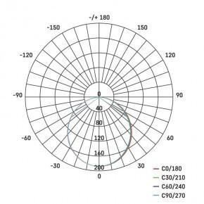 Plafony - oprawa led okrągła 6w ip20 neutralna biel emos - 1539053010