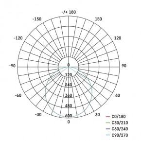 Plafony - oprawa led okrągła 18w ip20 ciepła biel emos - 1539051030