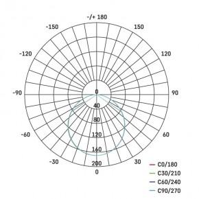Plafony - oprawa led kwadratowa 6w ip20 neutralna biel emos - 1539063040
