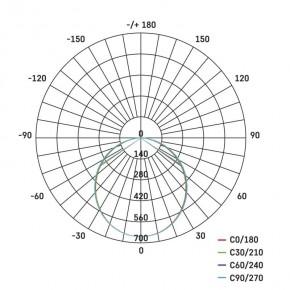 Plafony - okrągła plafoniera led biała 24w 4000k 1600lm ip44 zm4302 emos