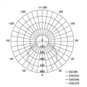 Plafony - oprawa led tori kwadratowa 24w ip44 neutralna biel emos - 1539043040