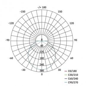 Plafony - oprawa led okrągła cori 12w ip44 neutralna biel emos - 1539034010
