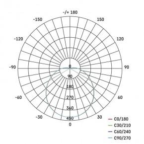 Plafony - oprawa led okrągła cori 18w ip44 ciepła biel emos - 1539033020