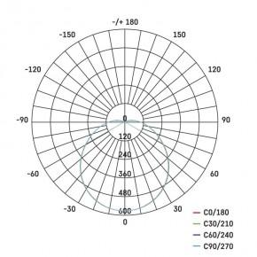 Plafony - oprawa led okrągła cori 22w ip44 neutralna biel emos - 1539034030