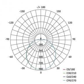 Plafony - oprawa led okrągła cori 32w ip44 neutralna biel emos - 1539034040