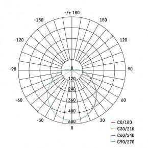 Plafony - oprawa led okrągła cori 22w mw czujnik ruchu ip44 neutral.b. emos - 1539034130