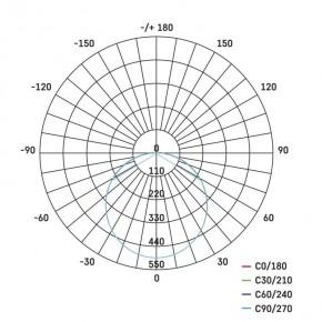 Plafony - oprawa led kwadratowa dori 18w ip54 neutralna biel emos - 1539043070