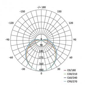 Oprawy-led-zewnetrzne - czarna owalna oprawa hermetyczna led 20w ip65 4000k 1600lm zm3021 emos
